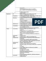 Checklist Obras
