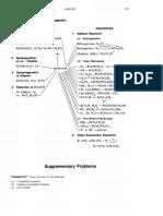 Organic Reaction Charts from Schaum Organic