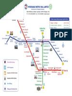 Metro Rail Map Pictorial