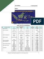 130990634-1-Overview-PLTA.pdf