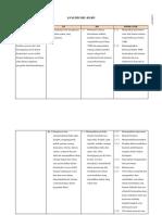 analisis_skl_ki_dan_kd.pdf