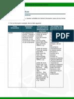 Formas farmaceuticas.docx