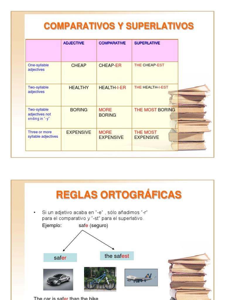 Comparativos Y Superlativos Con Ejemplo En Ingles Reglas Estilo Ficción