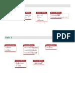 IDStarter_Common mistakes.pdf