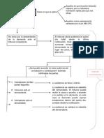 Esquema Juicio Sumario.pdf