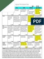 rubric example pdf