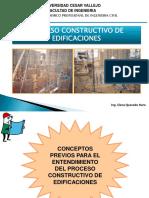 Clase 1a de Ingenieria de La Construcion 2