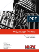 Valves Power Plants