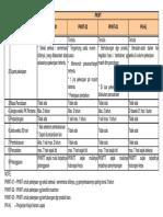 PKWT Guideline