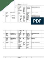 UKP REGISTER RISIKO PELAYANAN UKM DAN UKP - Presentasi.docx
