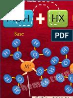 Ionic Equilibrium - Salt Hydrolysis Practice Questions [Level-1]