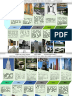 Linea Del Tiempo Arquitectura del siglo XX a la actualidad