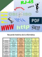 ASIR UT1 Principios Basicos Identificación de La Redes