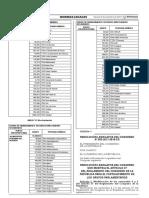 RESOLUCIÓN LEGISLATIVA DEL CONGRESO QUE MODIFICA EL ARTÍCULO 37 DEL REGLAMENTO DEL CONGRESO DE LA REPÚBLICA PARA EL FORTALECIMIENTO DE LOS GRUPOS PARLAMENTARIOS