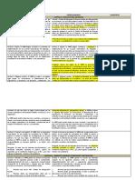 OBSERVACIONES | Comentarios y Sugerencias Al Proyecto de Ley UBPD