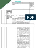 COMPARACIÓN | Matriz Elaborada Por CSIVI Con Propuestas de Reforma de Las Organizaciones