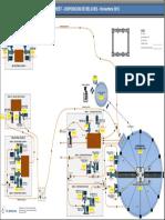 Flow Sheet Disposicion de Relaves