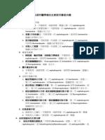 (感染)TUA抗生素使用審查共識_1223