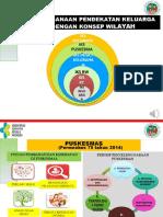 Kebijakan Puskesmas Pis Pk Purbalingga 2017