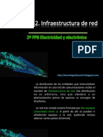 IMRTD_Unidad02-Infraestructura de Red
