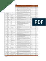 4_5_ Lista de Proyectos Adjudicados Por Region 13-08-14