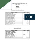 Lista Grupo II