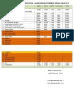 Daftar Retribusi Lab.2015