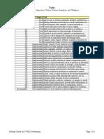tasks_51-9061-00.xls