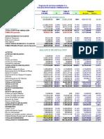 Practica de Razones Financieras Completo