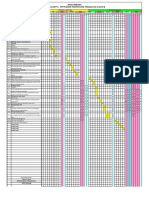 Gantt Chart Pppm Kssm t.1 2017