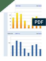 Selective Chart Axis Formats 2007 10