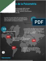 Infografia Psicometria.pdf
