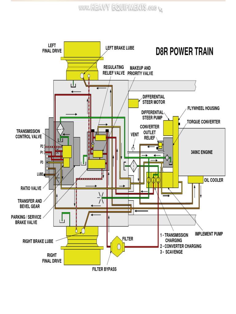 Material Caterpillar d8r Bulldozer Transmission Power Train