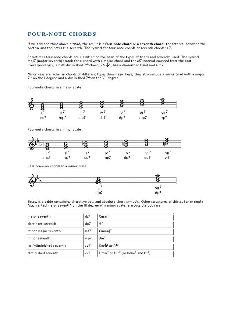 Fourth achords chord music harmony hexwebz Gallery