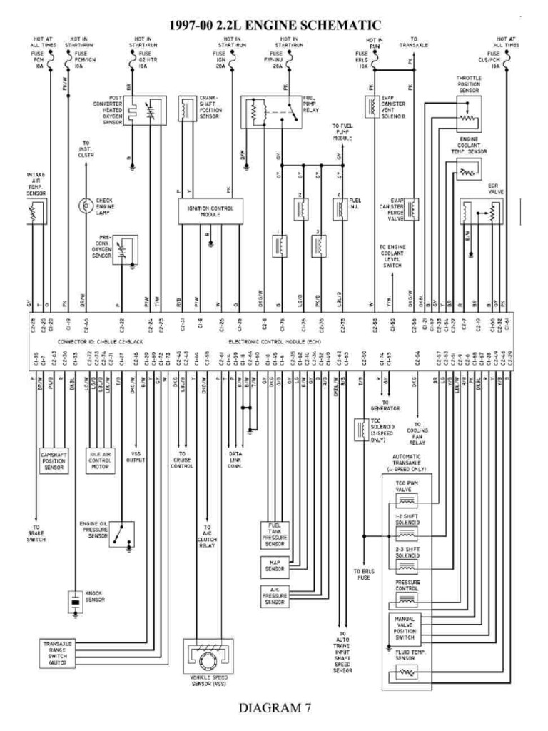 2 2l Engine Schematic Diagram Of 1997 2000 Chevrolet Cavalier Pdf