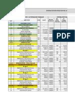 Estimación de Duraciones Proyecto (1)