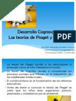 Desarrollocognoscitivo (Piaget y Vigosky)