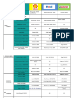 Tabla de Equivalencias Petronas 2017 (1)