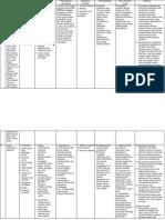 CR 3.2 (hematoimunologi) - Copy.docx