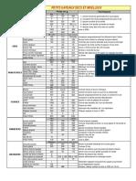 Tableau Des Bases de Patisserie1