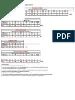 Copia de Consolidado Pedido de Dotacion Para Enero de 2017 (5)
