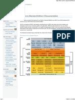 Java Conceptual Diagram