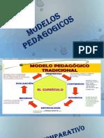 CIENCIAS DE LA EDUCACIÓN MET. PEDAG.pptx