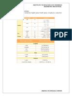 Sistema Inglés de Medidas