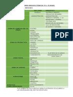 PROGRAMAS ARQUITECTÓNICOS T4 +T5