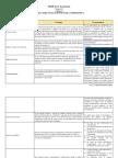M4_4.3.1_TABLA COMPARATIVA.docx