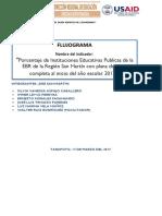 1. FLUJO Ind Plana Docente_at