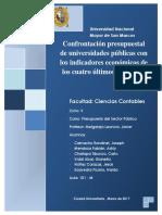 Confrontación Presupuestal de Universidades Públicas Con Los Indicadores Económicos de Los Cuatro Últimos Ejercicios.