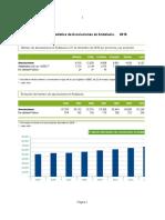Estadistica Asociaciones Andalucia 2016