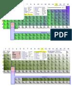 Tabel Jari2 Dan Energi Ionisasi Atom